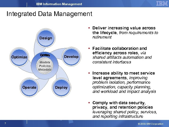 IBM Information Management Integrated Data Management § Deliver increasing value across the lifecycle, from