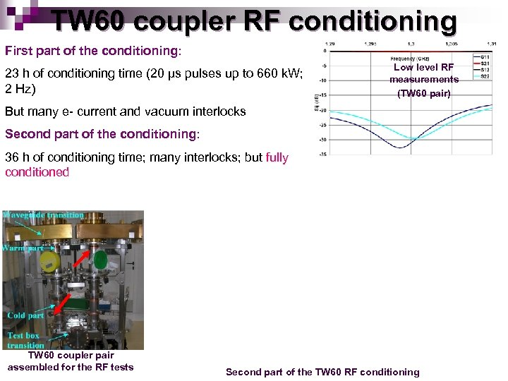 TW 60 coupler RF conditioning First part of the conditioning: 23 h of conditioning