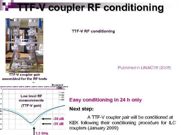 TTF-V coupler RF conditioning TTF-V RF conditioning Published in LINAC' 08 (2008) TTF-V coupler