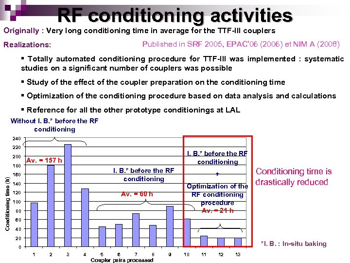 RF conditioning activities Originally : Very long conditioning time in average for the TTF-III
