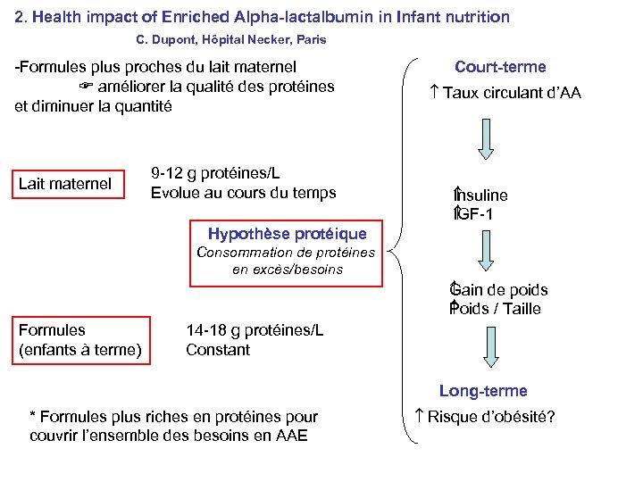 2. Health impact of Enriched Alpha-lactalbumin in Infant nutrition C. Dupont, Hôpital Necker, Paris