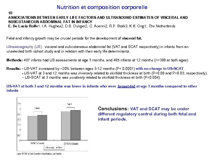 Nutrition et composition corporelle 10 ASSOCIATIONS BETWEEN EARLY LIFE FACTORS AND ULTRASOUND ESTIMATES OF