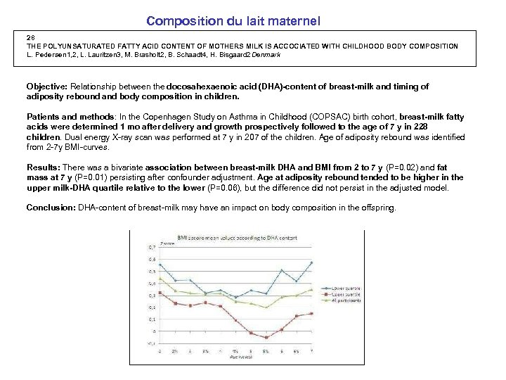 Composition du lait maternel 28 THE POLYUNSATURATED FATTY ACID CONTENT OF MOTHERS MILK IS