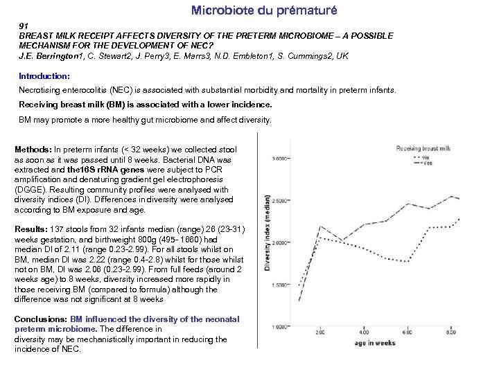 Microbiote du prématuré 91 BREAST MILK RECEIPT AFFECTS DIVERSITY OF THE PRETERM MICROBIOME –