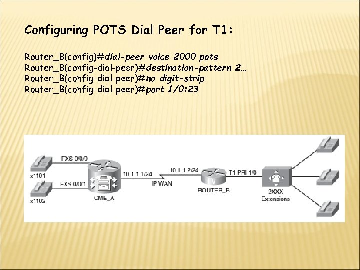 Configuring POTS Dial Peer for T 1: Router_B(config)#dial-peer voice 2000 pots Router_B(config-dial-peer)#destination-pattern 2… Router_B(config-dial-peer)#no
