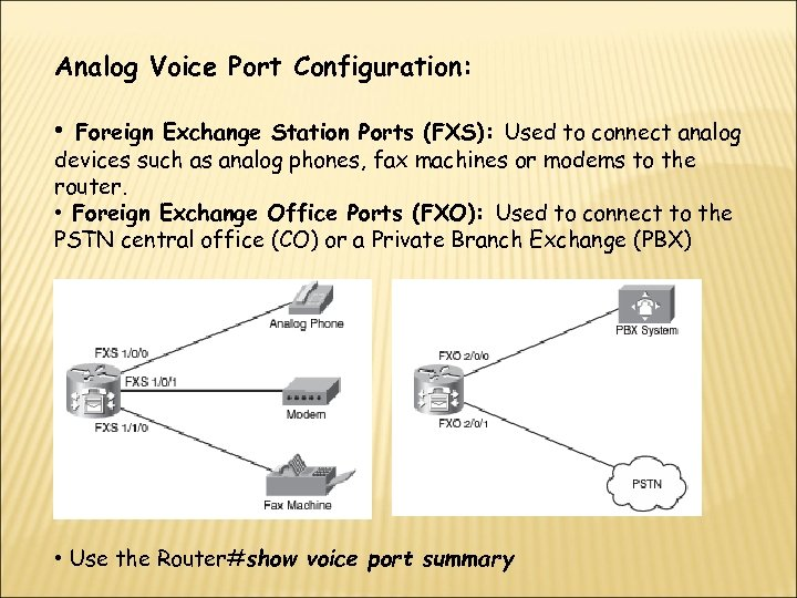 Analog Voice Port Configuration: • Foreign Exchange Station Ports (FXS): Used to connect analog