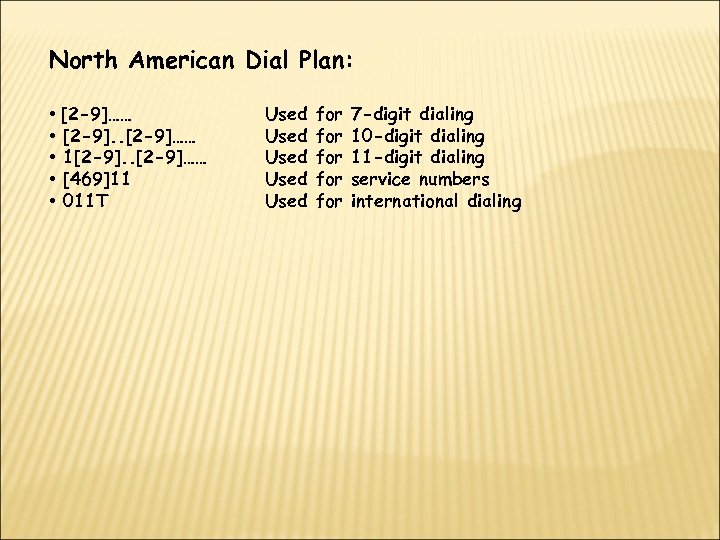 North American Dial Plan: • [2 -9]…… • [2 -9]. . [2 -9]…… •