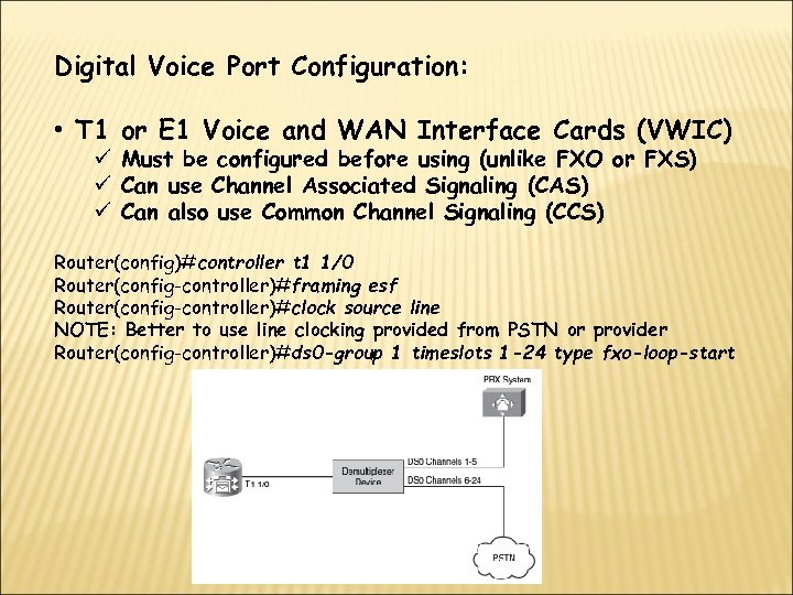 Digital Voice Port Configuration: • T 1 or E 1 Voice and WAN Interface