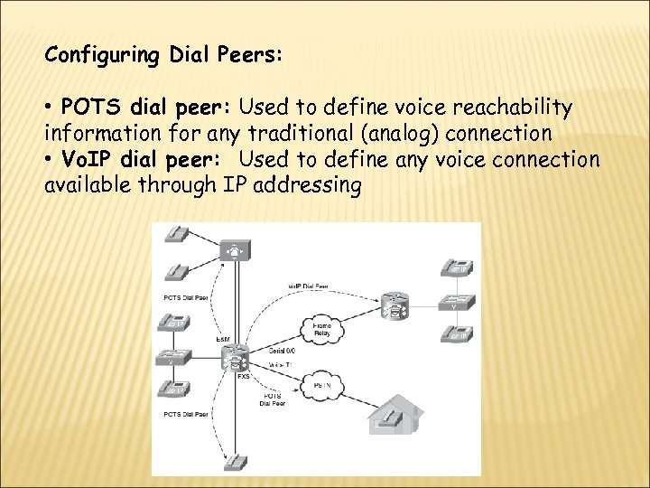 Configuring Dial Peers: • POTS dial peer: Used to define voice reachability information for