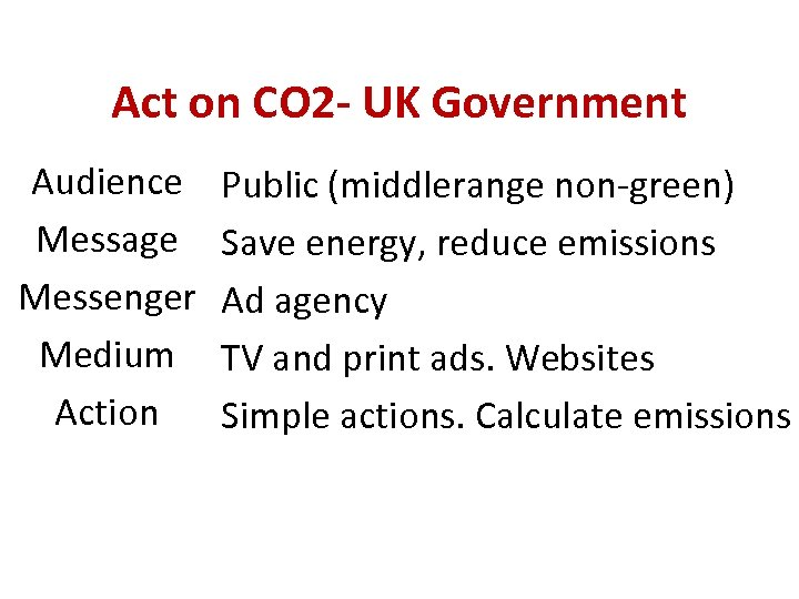 Act on CO 2 - UK Government Audience Message Messenger Medium Action Public (middlerange