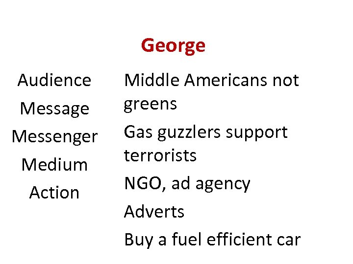 George Audience Message Messenger Medium Action Middle Americans not greens Gas guzzlers support terrorists