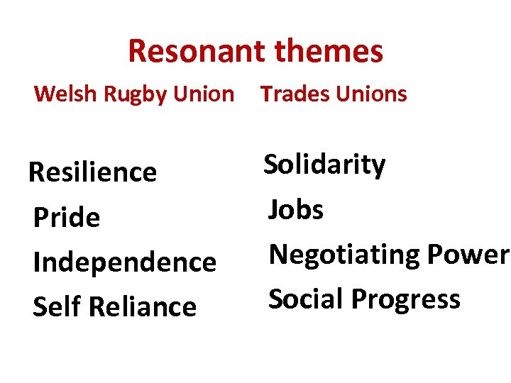 Resonant themes Welsh Rugby Union Trades Unions Resilience Pride Independence Self Reliance Solidarity Jobs