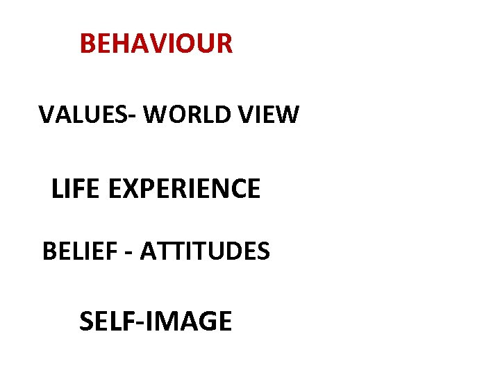 BEHAVIOUR VALUES- WORLD VIEW LIFE EXPERIENCE BELIEF - ATTITUDES SELF-IMAGE
