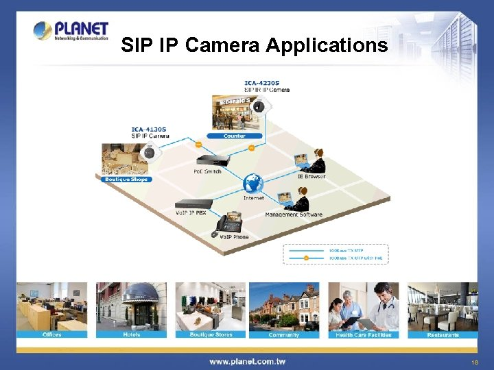 SIP IP Camera Applications 18
