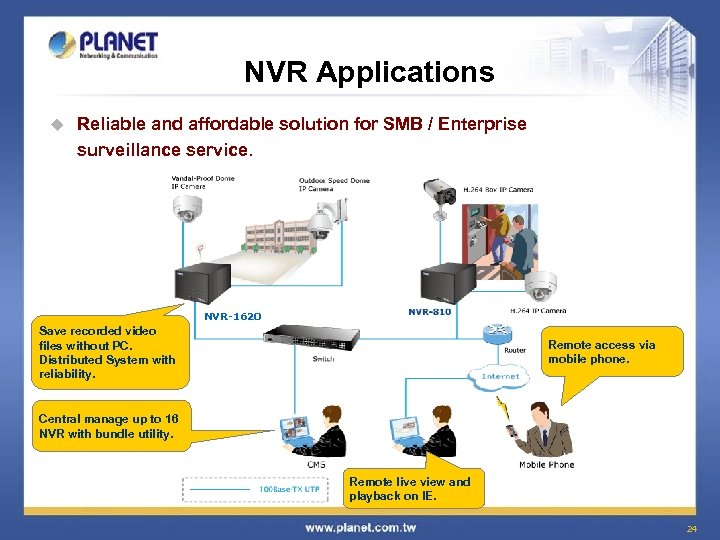 NVR Applications u Reliable and affordable solution for SMB / Enterprise surveillance service. NVR-1620