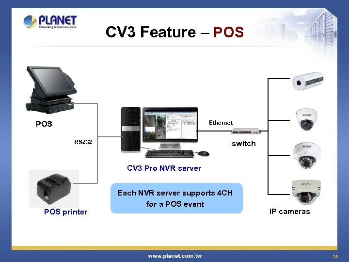 CV 3 Feature – POS Ethernet POS RS 232 switch CV 3 Pro NVR