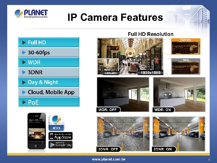 IP Camera Features 6