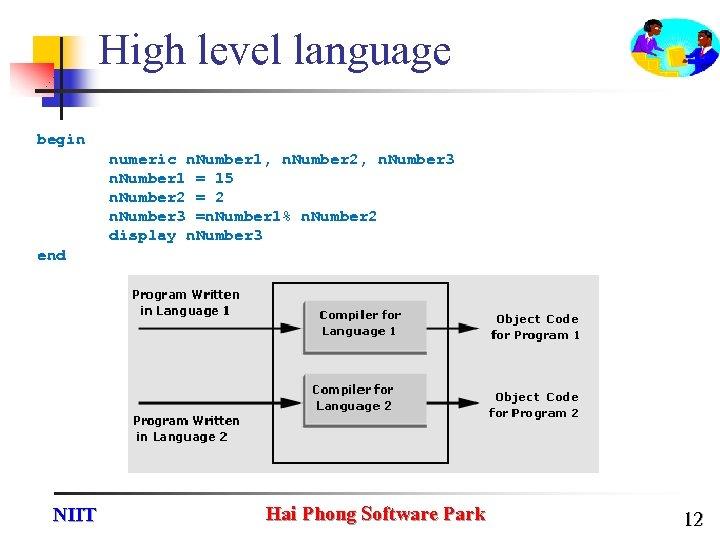 High level language begin numeric n. Number 1, n. Number 2, n. Number 3