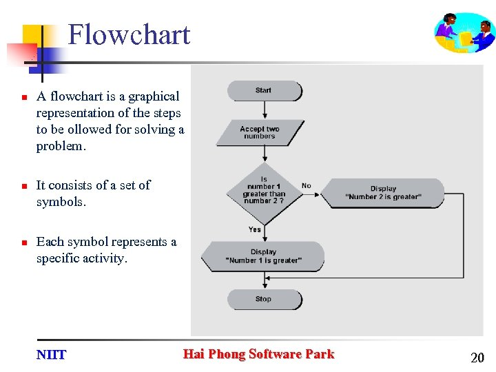 Flowchart n n n A flowchart is a graphical representation of the steps to