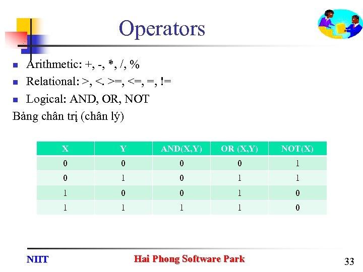Operators Arithmetic: +, -, *, /, % n Relational: >, <. >=, <=, =,