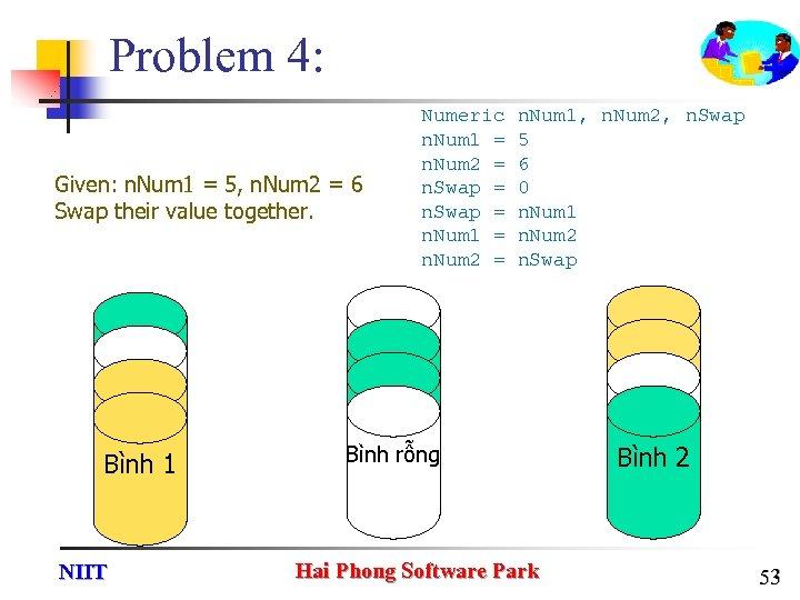 Problem 4: Given: n. Num 1 = 5, n. Num 2 = 6 Swap