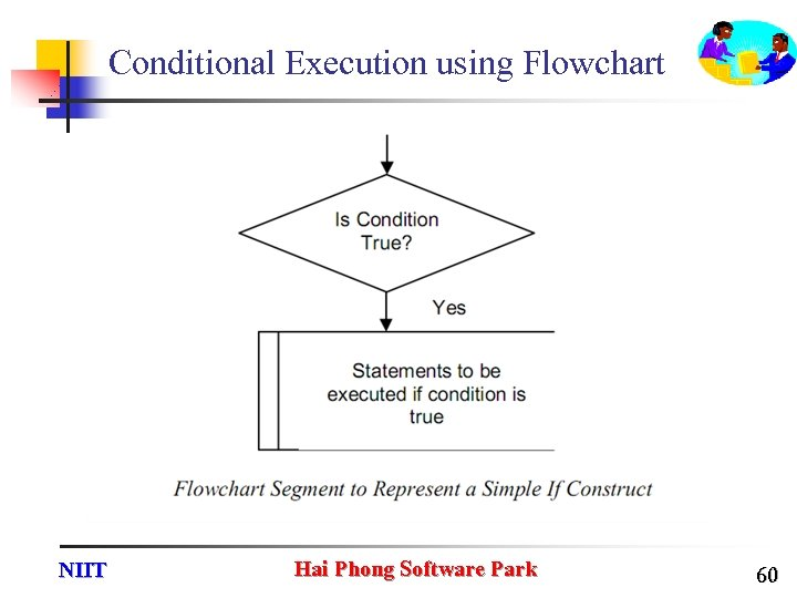Conditional Execution using Flowchart NIIT Hai Phong Software Park 60
