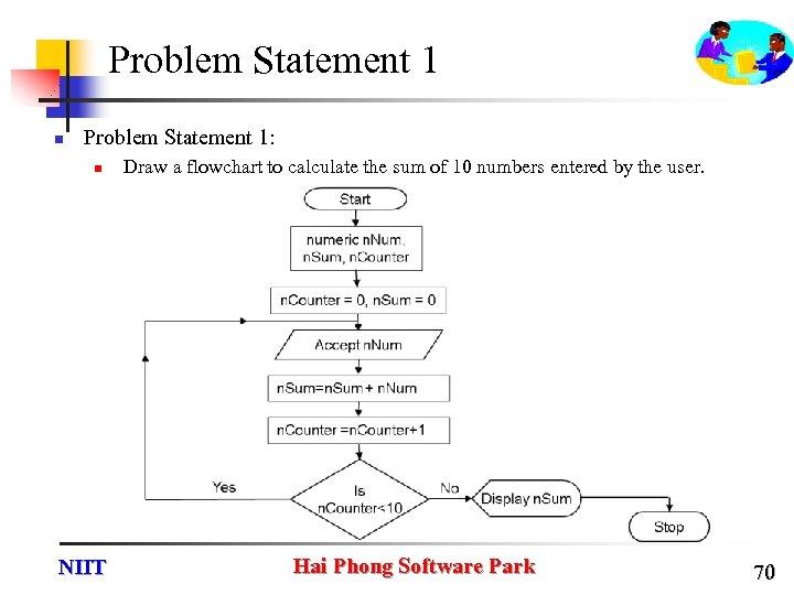 Problem Statement 1 n Problem Statement 1: n NIIT Draw a flowchart to calculate