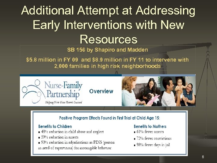Additional Attempt at Addressing Early Interventions with New Resources SB 156 by Shapiro and