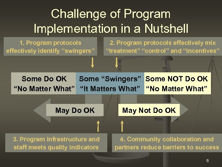 "Challenge of Program Implementation in a Nutshell 1. Program protocols effectively identify ""swingers"" 2."