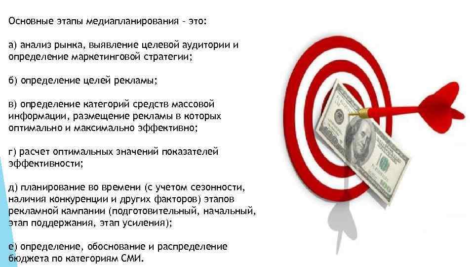 Основные этапы медиапланирования – это: а) анализ рынка, выявление целевой аудитории и определение маркетинговой