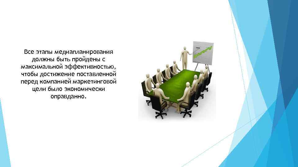 Все этапы медиапланирования должны быть пройдены с максимальной эффективностью, чтобы достижение поставленной перед компанией