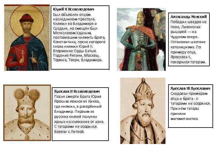 Юрий II Всеволодович Был объявлен отцом наследником престола. Княжил во Владимире и Суздале, но
