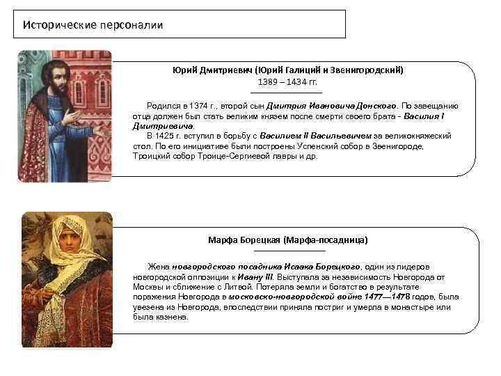 Исторические персоналии Юрий Дмитриевич (Юрий Галиций и Звенигородский) 1389 – 1434 гг. Родился в