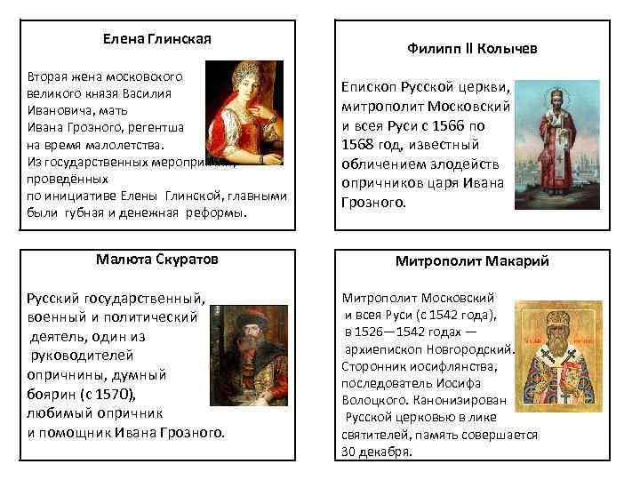 Елена Глинская Вторая жена московского великого князя Василия Ивановича, мать Ивана Грозного, регентша на