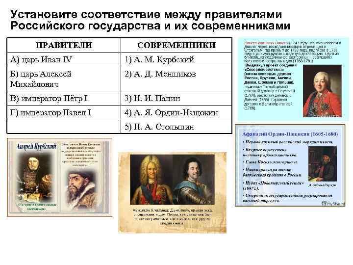 Установите соответствие между правителями Российского государства и их современниками ПРАВИТЕЛИ СОВРЕМЕННИКИ A) царь Иван