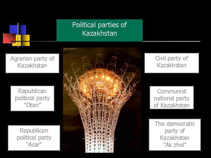 Political parties of Kazakhstan Agrarian party of Kazakhstan Civil party of Kazakhstan Republican political
