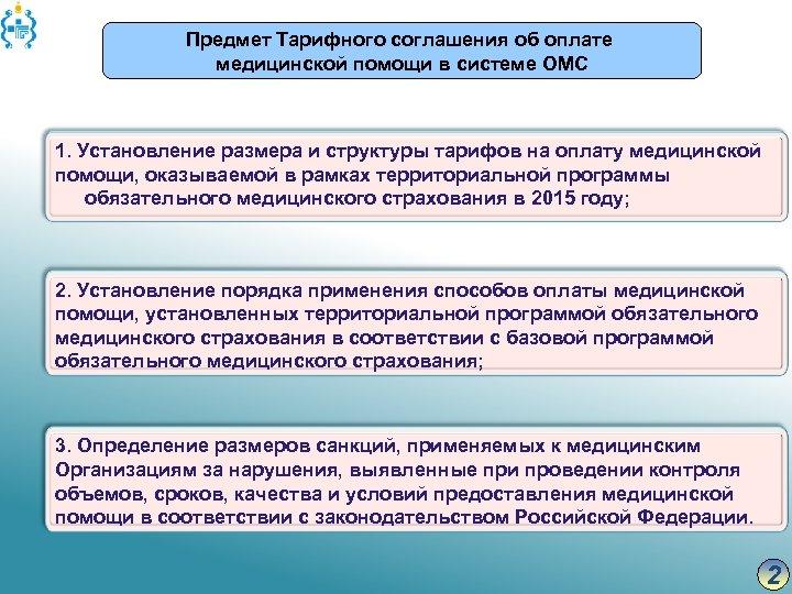 Предмет Тарифного соглашения об оплате медицинской помощи в системе ОМС 1. Установление размера и