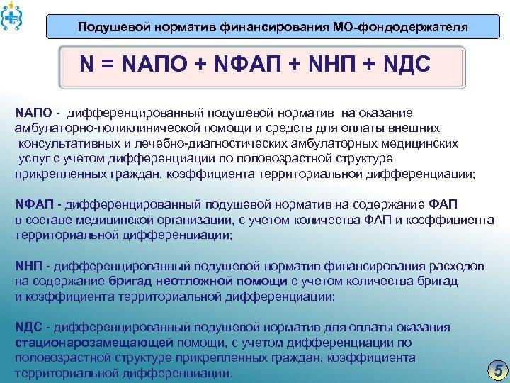 Подушевой норматив финансирования МО-фондодержателя N = NАПО + NФАП + NНП + NДС NАПО