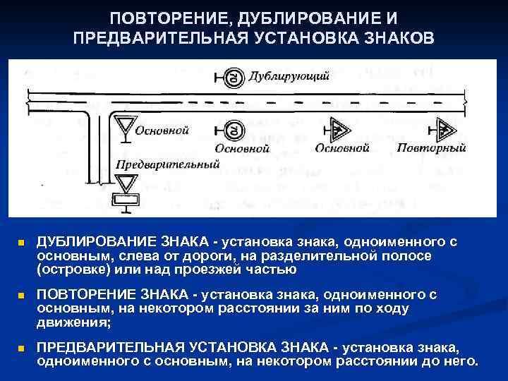 ПОВТОРЕНИЕ, ДУБЛИРОВАНИЕ И ПРЕДВАРИТЕЛЬНАЯ УСТАНОВКА ЗНАКОВ n ДУБЛИРОВАНИЕ ЗНАКА - установка знака, одноименного с