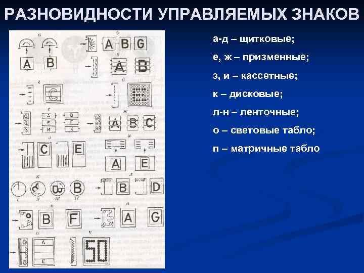 РАЗНОВИДНОСТИ УПРАВЛЯЕМЫХ ЗНАКОВ а-д – щитковые; е, ж – призменные; з, и – кассетные;