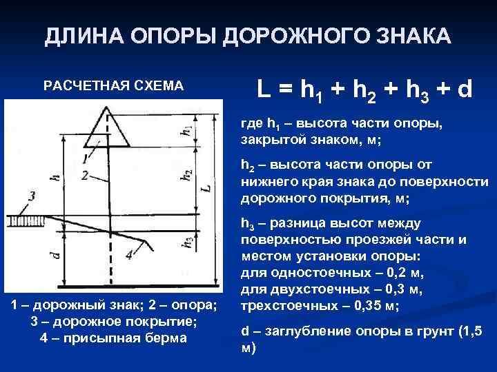 ДЛИНА ОПОРЫ ДОРОЖНОГО ЗНАКА РАСЧЕТНАЯ СХЕМА L = h 1 + h 2 +