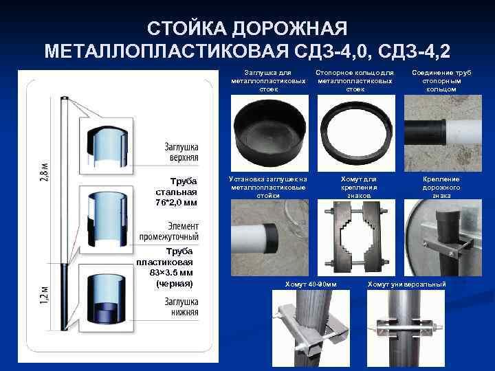 СТОЙКА ДОРОЖНАЯ МЕТАЛЛОПЛАСТИКОВАЯ СДЗ-4, 0, СДЗ-4, 2 Заглушка для металлопластиковых стоек Труба стальная 76*2,