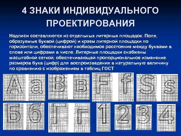 4 ЗНАКИ ИНДИВИДУАЛЬНОГО 4 ПРОЕКТИРОВАНИЯ Надписи составляются из отдельных литерных площадок. Поля, образуемые буквой