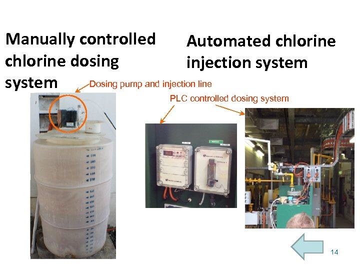 Manually controlled Automated chlorine dosing injection system Dosing pump and injection line system PLC