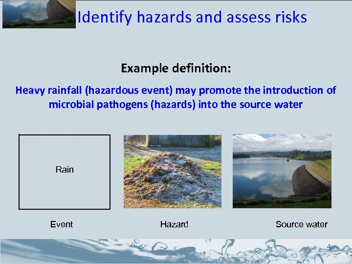 Module 3 Identify hazards and assess risks Example definition: Heavy rainfall (hazardous event) may