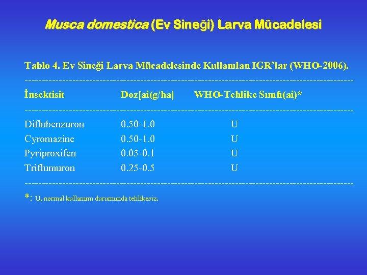 Musca domestica (Ev Sineği) Larva Mücadelesi Tablo 4. Ev Sineği Larva Mücadelesinde Kullanılan IGR'lar