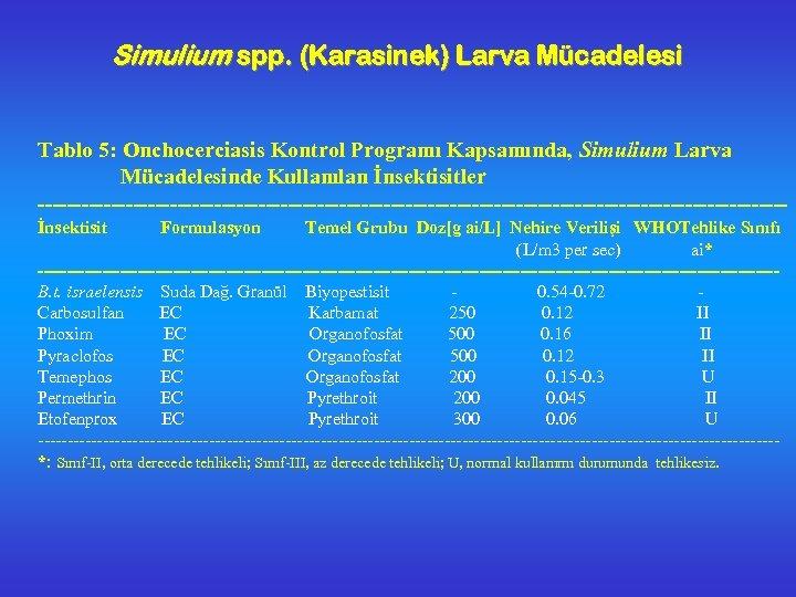 Simulium spp. (Karasinek) Larva Mücadelesi Tablo 5: Onchocerciasis Kontrol Programı Kapsamında, Simulium Larva Mücadelesinde