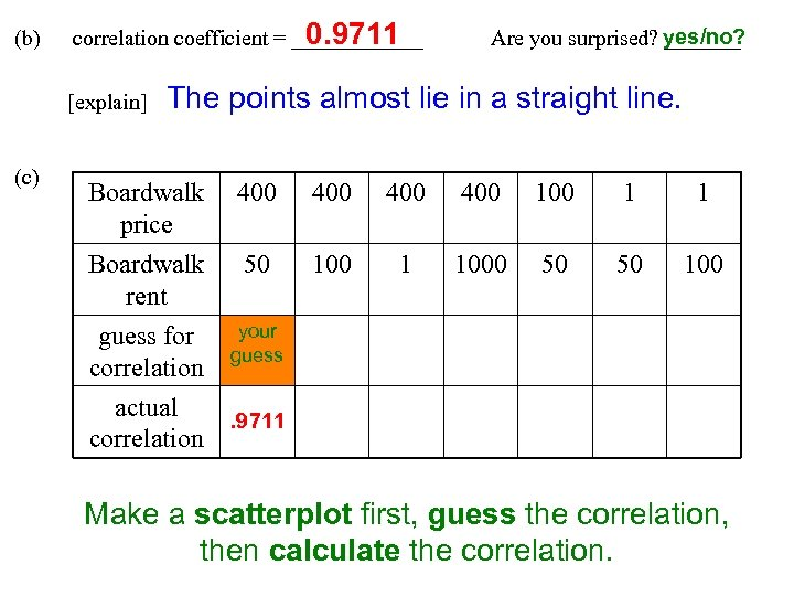 (b) 0. 9711 correlation coefficient = ______ [explain] (c) Are you surprised? yes/no? _______