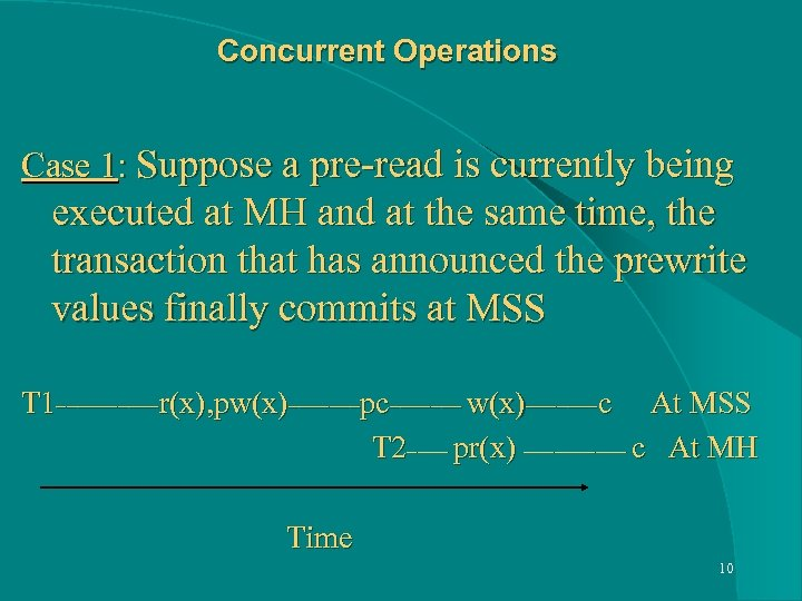 Concurrent Operations Case 1: Suppose a pre-read is currently being executed at MH and