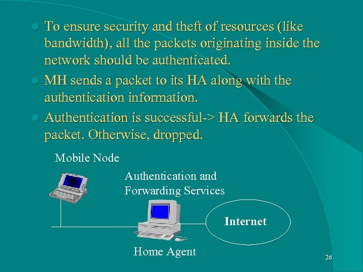 To ensure security and theft of resources (like bandwidth), all the packets originating inside